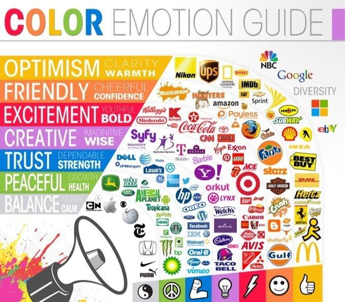 La psicología de los colores y su presencia en el Marketing - 1