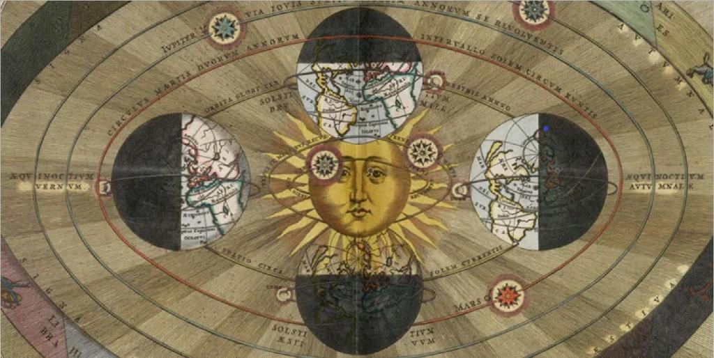 Teoria heliocentrica