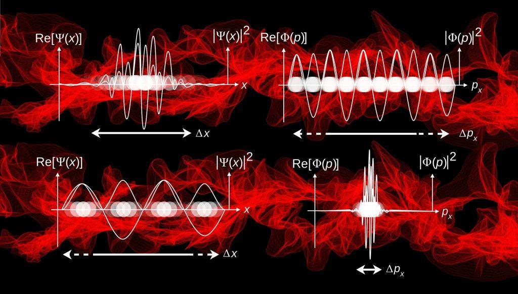 Física Cuántica - 2